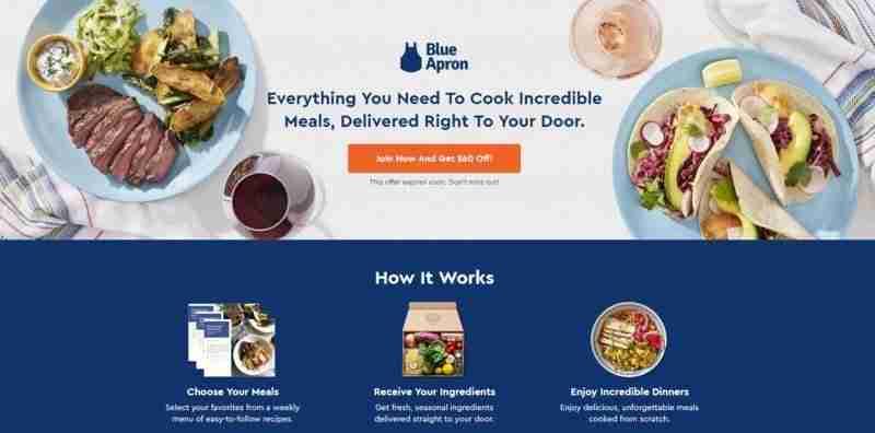 reiid Digital Marketing Agency Blue Apron Case Study
