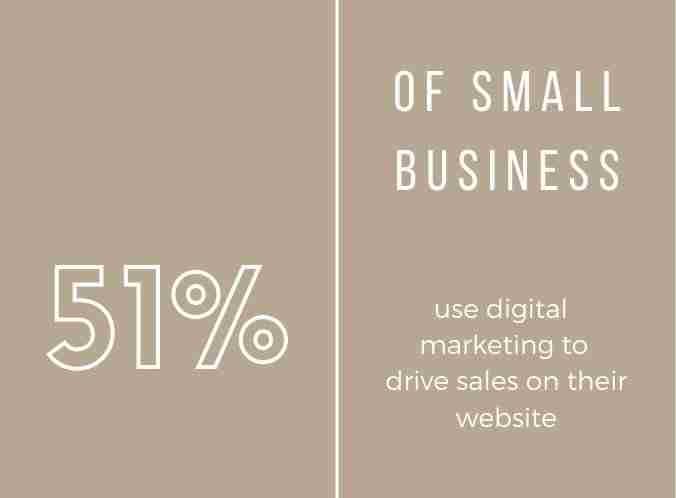 reiid Digital Marketing Agency cost of website growing sales